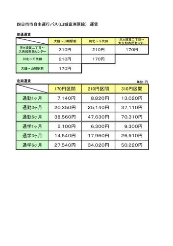 自主運行バス料金表